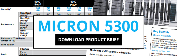 Download Micron 5300 SSD Product Brief